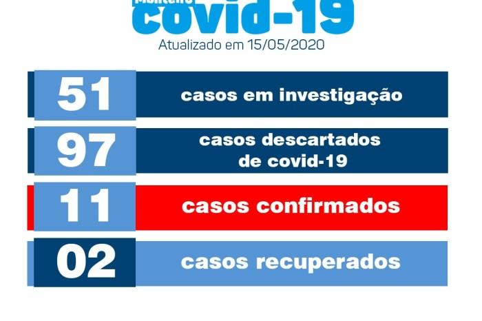 Secretaria de Saúde de Monteiro informa sobre mais dois casos de Covid-19 no município