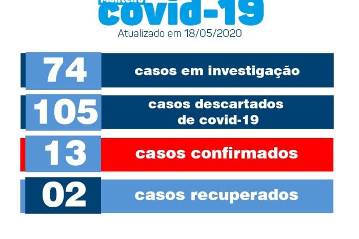 Secretaria de Saúde de Monteiro confirma dois novos casos de Covid-19 no município