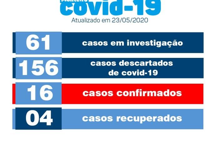 Monteiro segue neste sábado sem mais casos de Corvid-19 no município