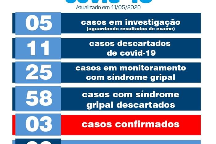 Em nota, Secretaria de Saúde de Monteiro confirma mais um caso de Covid no município