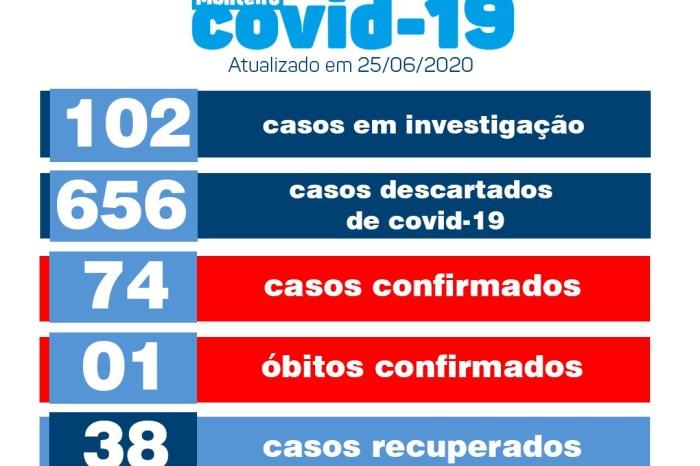 Secretaria de Saúde de Monteiro confirma mais 04 novos casos de covid no município