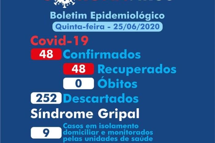 Boa Vista zera casos do Coronavírus e prefeito André Gomes agradece a população