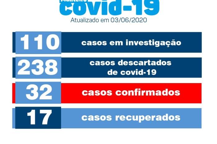Monteiro segue sem novos casos de Covid e mais um paciente recuperado