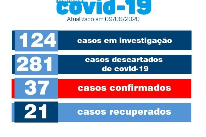Secretaria de Saúde de Monteiro informa sobre mais um caso confirmado de Covid