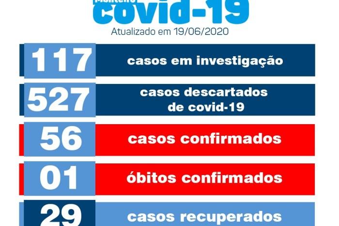 Secretaria de Saúde confirma um novo caso Covid-19