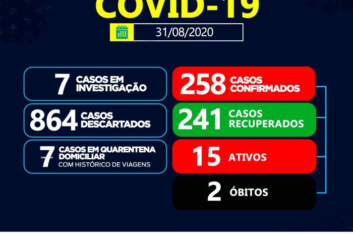 Secretaria de Saúde de Sumé registra 01 caso positivo de Covid nesta segunda-feira, 31