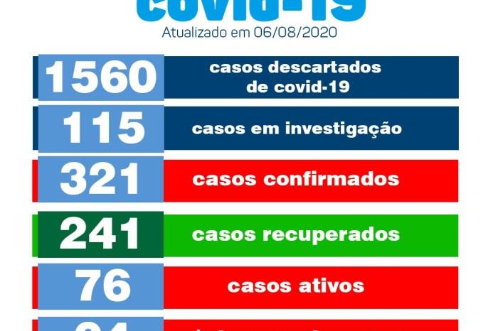 Secretaria de Saúde de Monteiro informa sobre 09 casos confirmados e 18 recuperados de Covid