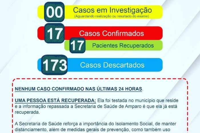 Saúde de Amparo atualiza Boletim e informa que município não tem novos casos de Covid