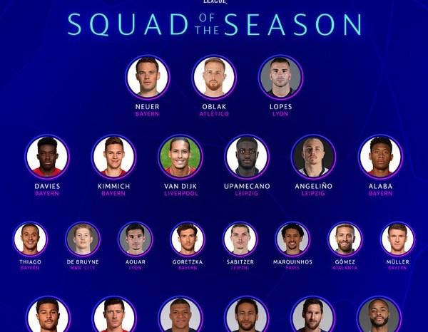 Com Marquinhos e Neymar na lista, Uefa divulga seleção da Champions