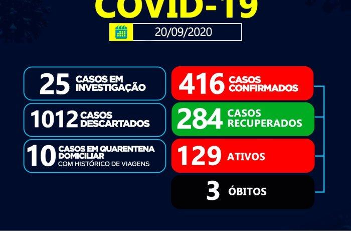 Sumé registra 1 caso positivo do coronavírus e 1 óbito neste domingo