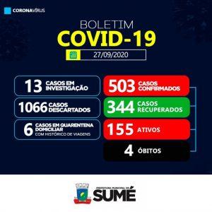 Saúde de Sumé registra 1 caso positivo do coronavírus neste domingo