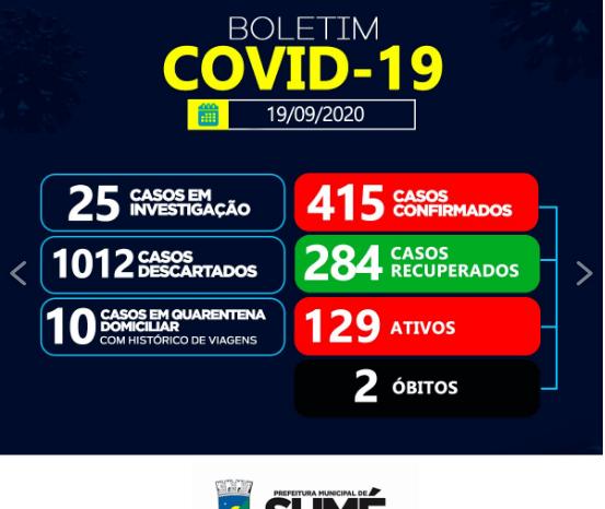 Secretaria Municipal de Sumé não registra casos positivos de coronavírus neste sábado