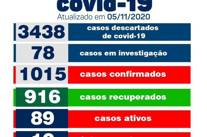 Secretaria Municipal de Saúde de Monteiro informa sobre 03 novos casos de covid