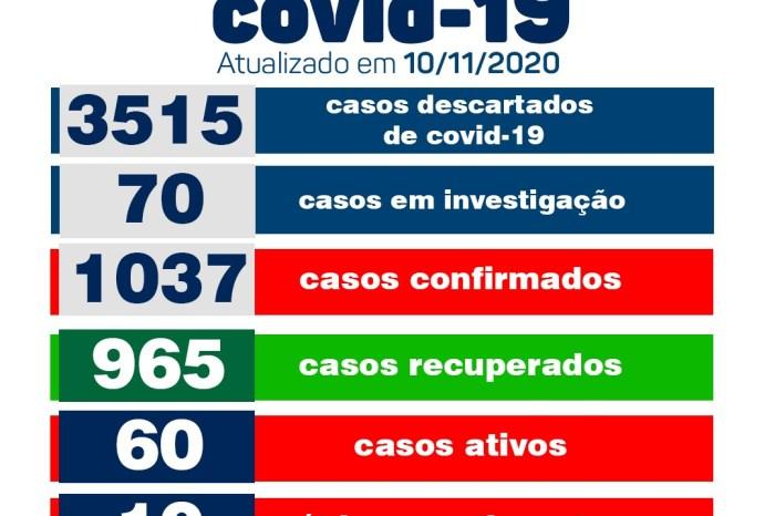 Secretaria Municipal de Saúde de Monteiro informa sobre 09 novos casos de Covid