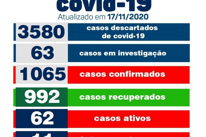 Secretaria Municipal de Saúde de Monteiro informa sobre 02 novos casos de Covid