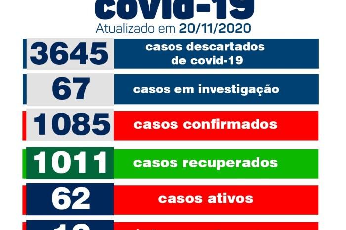 Secretaria Municipal de Saúde de Monteiro informa sobre 13 novos casos de covid