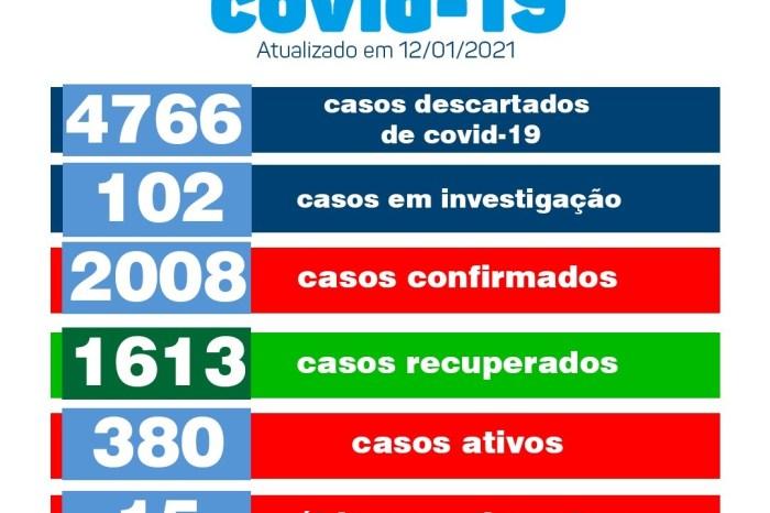 Secretaria de Saúde de Monteiro divulga boletins oficiais sobre covid desta terça-feira