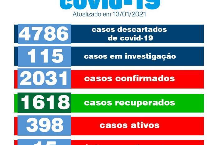 Secretaria de Saúde de Monteiro divulga boletins oficiais sobre covid desta quarta-feira