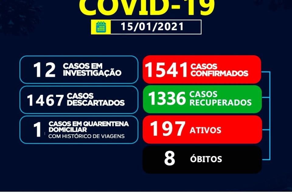 Sumé registra 14 casos positivos para coronavírus e 52 recuperados nesta sexta-feira