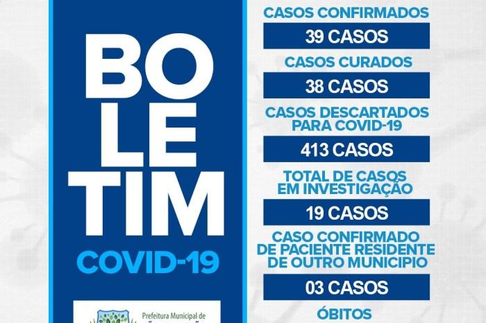 Secretaria de São Sebastião do Umbuzeiro informa sobre dados da Covid-19