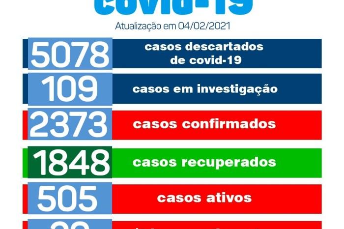 Secretaria de Saúde de Monteiro divulga boletim oficial sobre covid desta quinta-feira