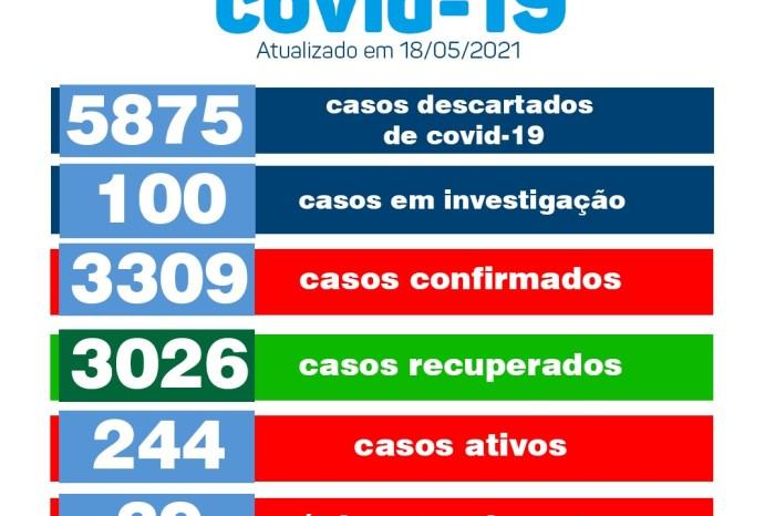 Município de Monteiro confirma 13 novos casos para COVID-19; veja o boletim