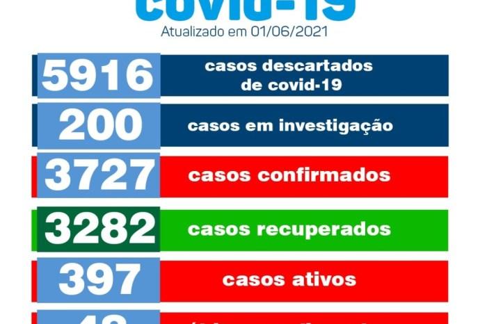 Monteiro confirma mais 22 novos casos de coronavírus nesta terça-feira