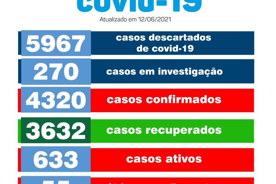 URGENTE: Monteiro confirma mais 108 novos casos para Covid-19 neste sábado