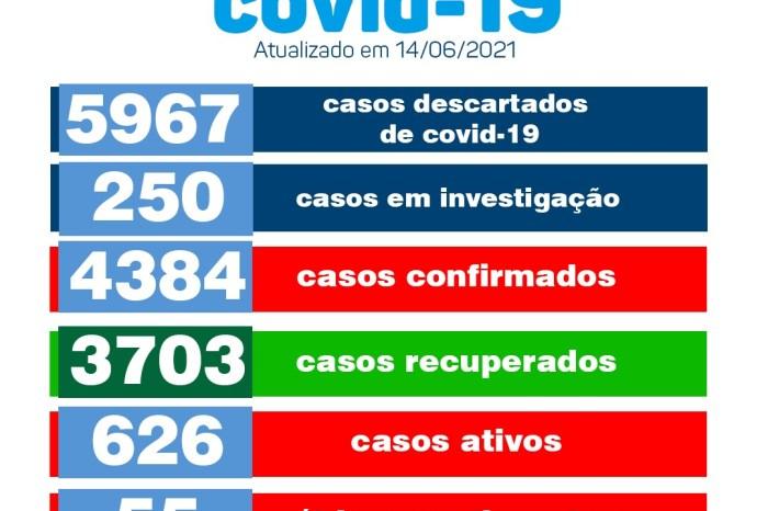 Prefeitura de Monteiro confirma mais 42 novos casos da COVID-19 nesta segunda feira (14)