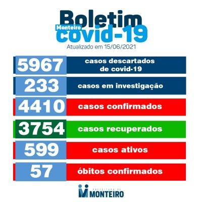 Município de Monteiro confirma mais 26 novos casos para covid-19; veja o boletim