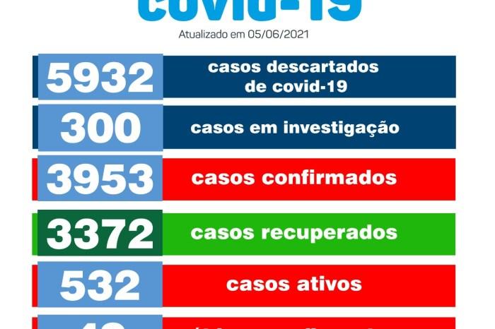 Secretaria de Saúde confirma mais 45 casos de Covid-19 em Monteiro neste sábado