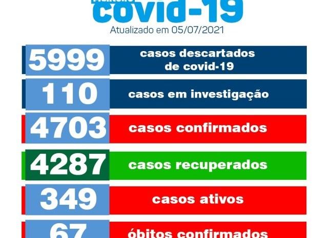 Secretaria de Saúde de Monteiro divulga boletim oficial sobre Covid-19 desta segunda-feira