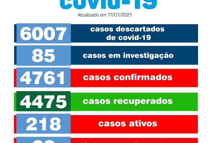 Secretaria de Saúde de Monteiro divulga boletim oficial sobre covid-19 deste sábado