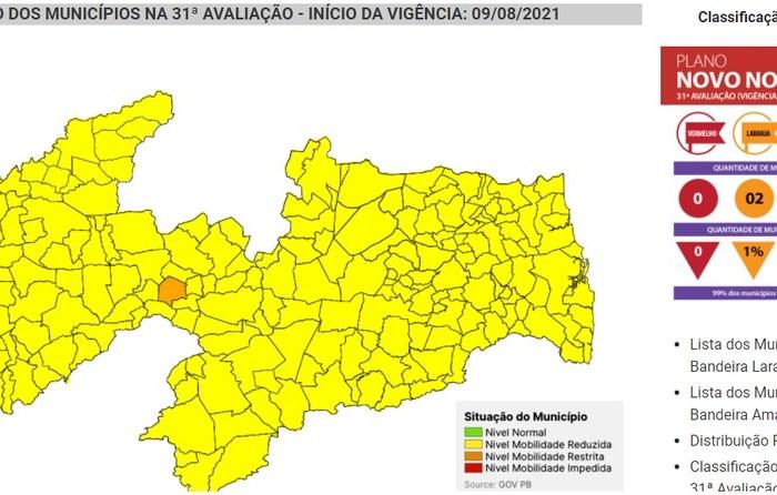 Plano Novo Normal Paraíba aponta 99% das cidades em bandeira amarela e com menos restrições