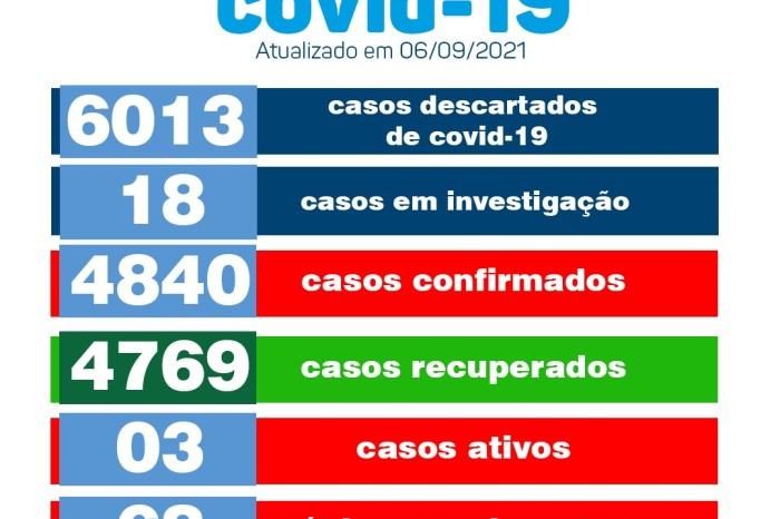 Secretaria de Saúde de Monteiro divulga boletim oficial sobre covid desta segunda-feira