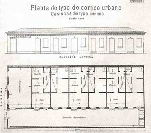 Plan of the model of the urbane slum tenement - minimum houses, proposed by the Commission of Examination and Inspection of the Slum tenements, 1893 [BONDUKI, 1998]