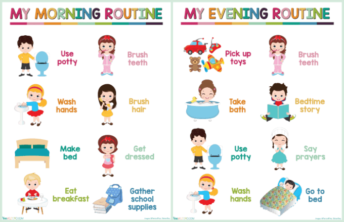 It is a photo of Influential Children's Routine Charts Free Printable