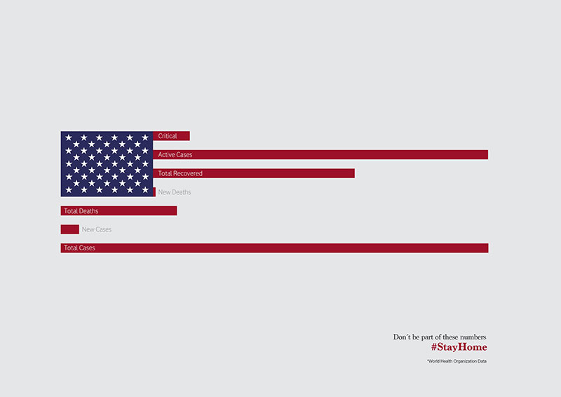 publicité coronavirus USA