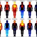 mappa delle emozioni