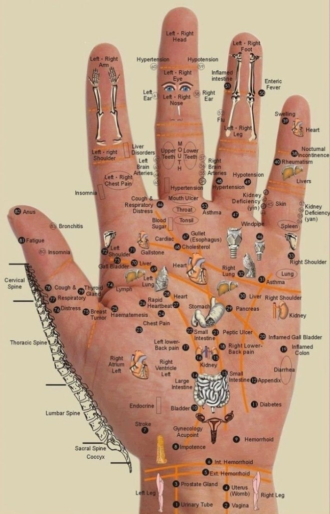 riflessologia mano