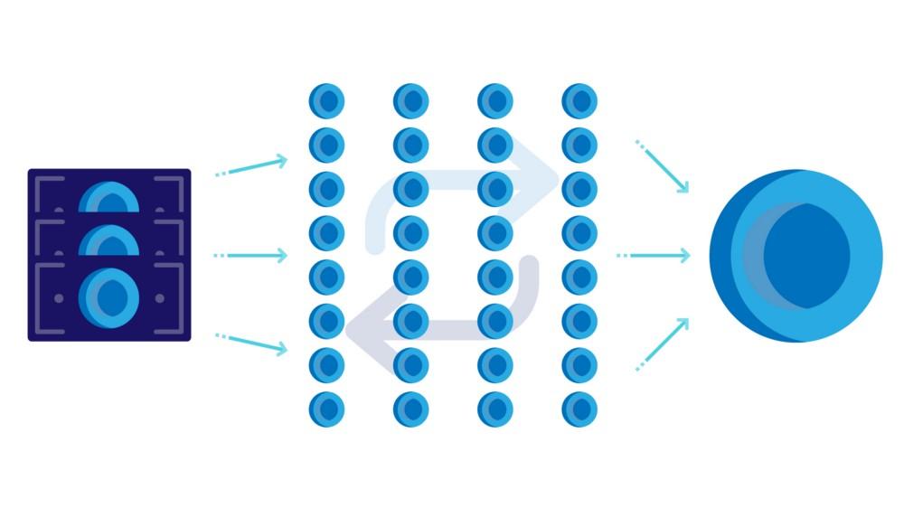 Free option problem – Atomic Swap: prendi la firma e scappa
