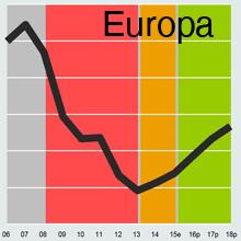 Grafica-Europa-220x220px