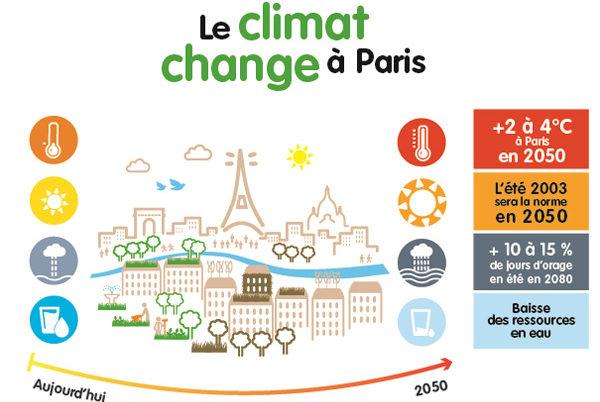París se conjura para renovar energéticamente un millón de viviendas de aquí a 2050