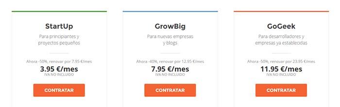 ¿SiteGround o Webempresa? El mejor hosting para wordpress