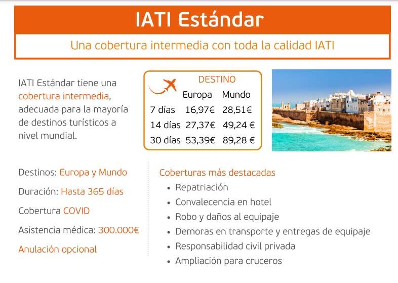 IATI Estándar resumen 2021
