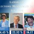 Voici les résultats des élections municipales 2017 à Lamorlaye : – Le Bon Sens […]