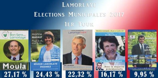 Lamorlaye, résultats des élections municipales du 1er tour 2017