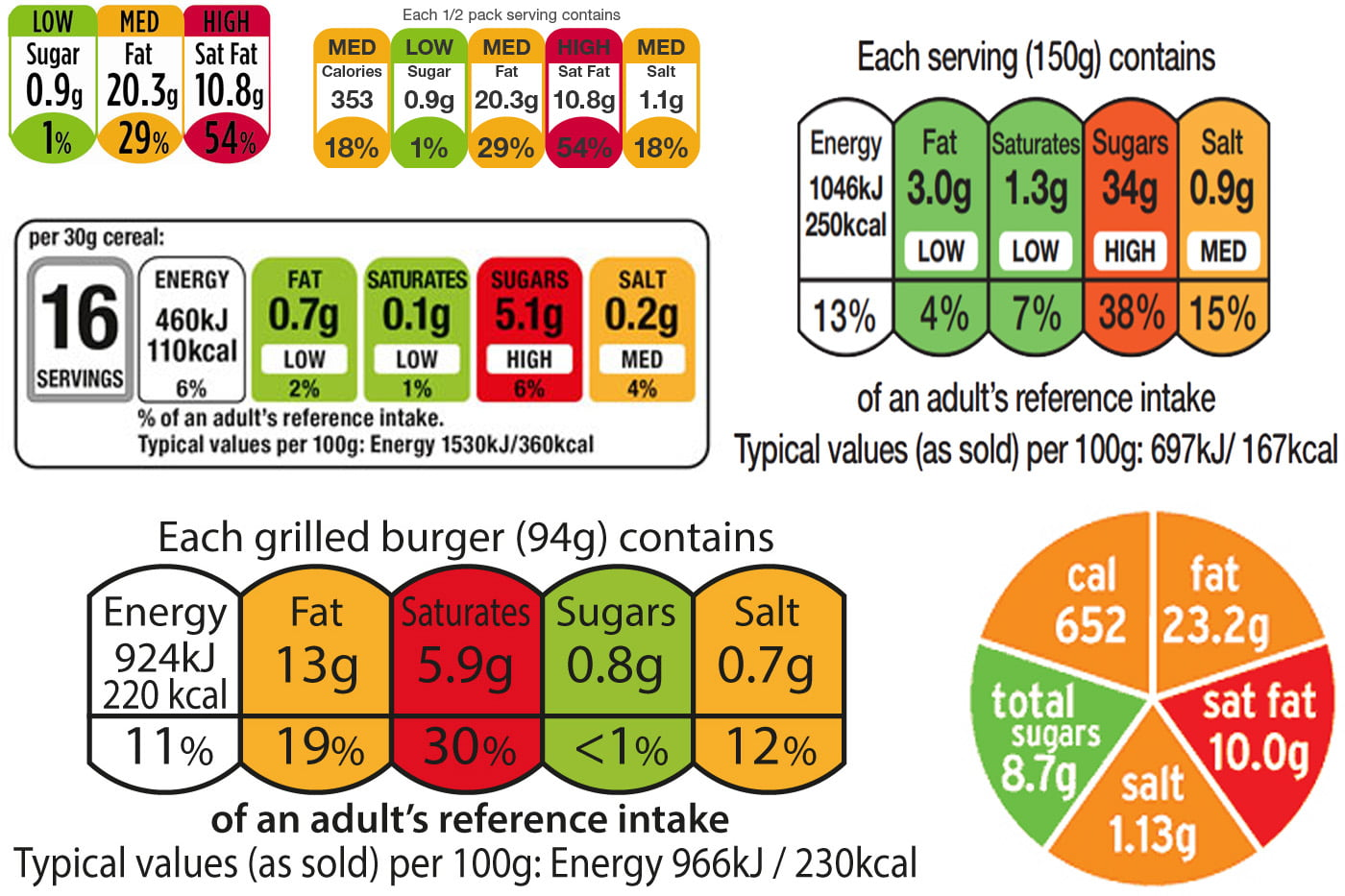 Here S Why We Need To Be Reading Nutrition Labels Way More