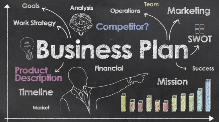 How To Do A Market Study If You Have A Small Business