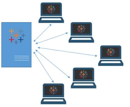 This is Big Brother: Tableau Desktop Usage | VizChic